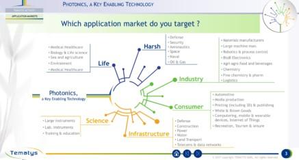 Photonics, a Key Enabling Technology