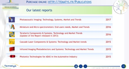 Market and Technology Latest Reports